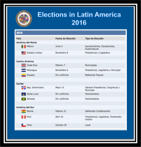 oas elections frame